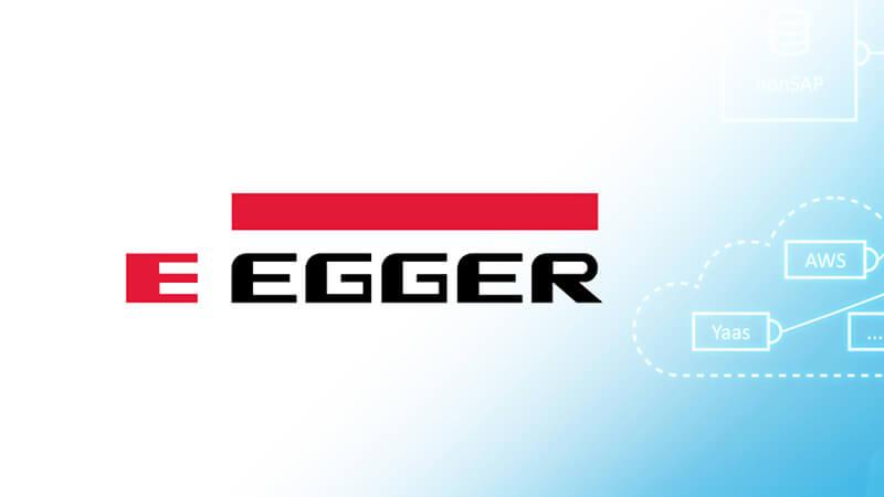 EGGER File&Datamanager File-Automation Neukunde