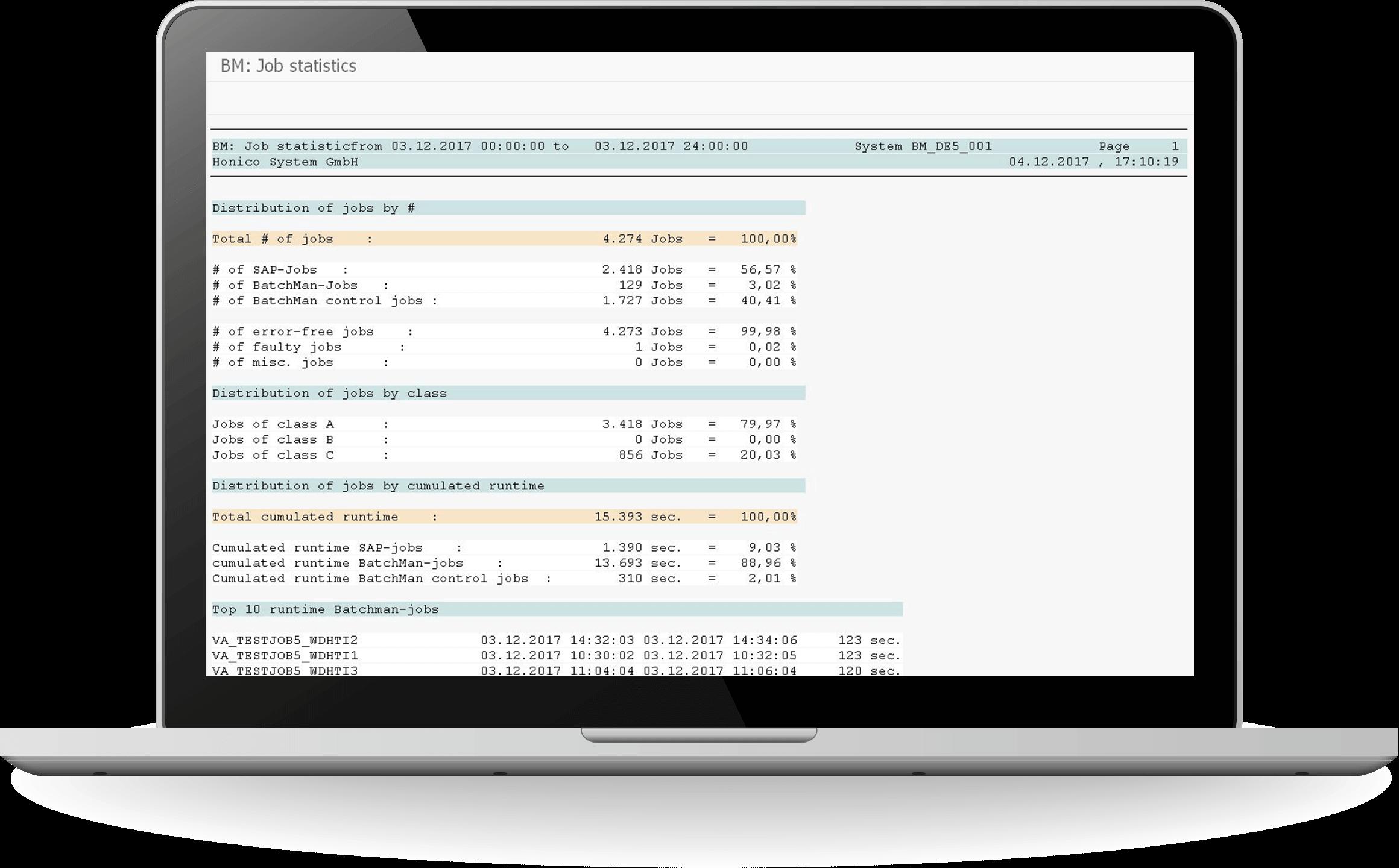 Screenshot HONICO BatchMan Job Statistik Anzeige