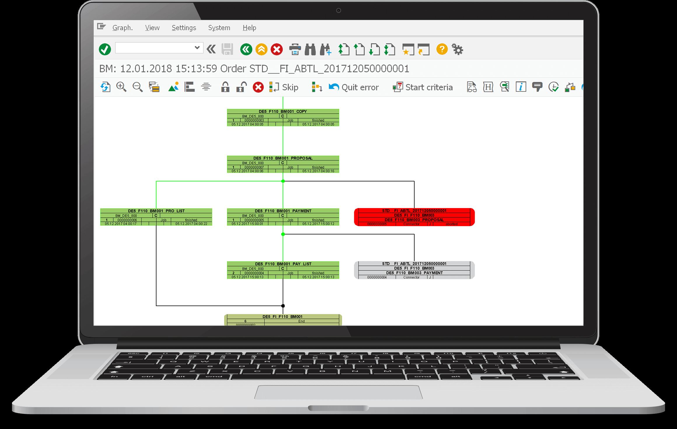 Screenshot HONICO BatchMan Prozesspflege Grafische Ansicht