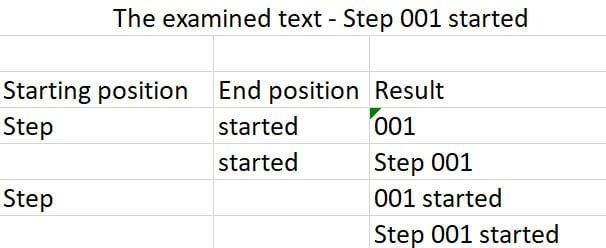 Screenshot Determination of start and end position in BatchMan