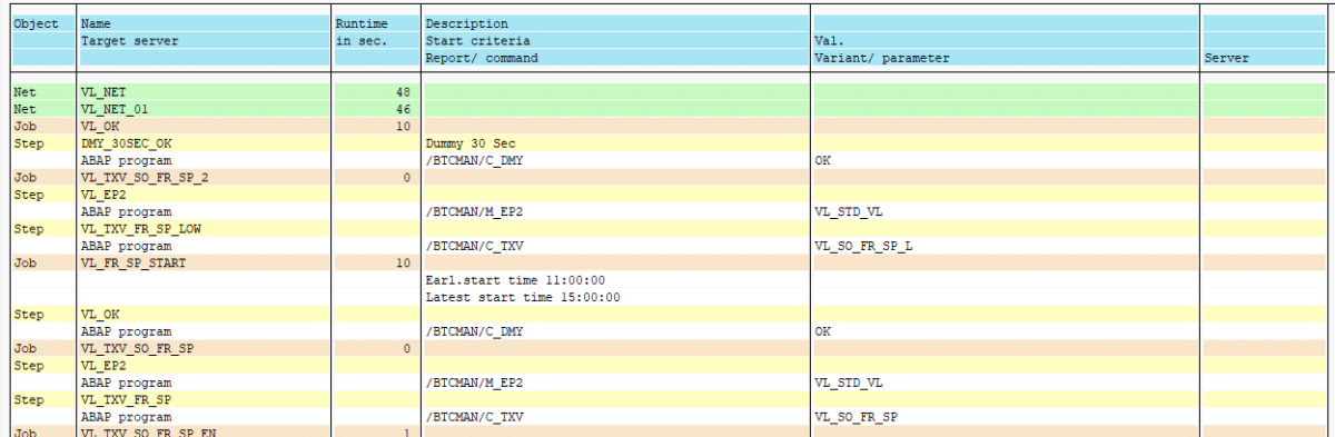 Screenshot Spool list generated from Step in BatchMan